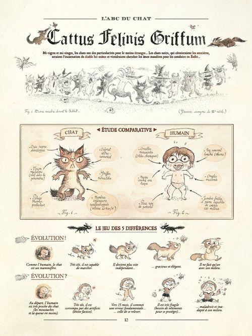 Billy brouillard planche - L'encyclopédie curieuse et bizarre de Billy Brouillard : Les Chats