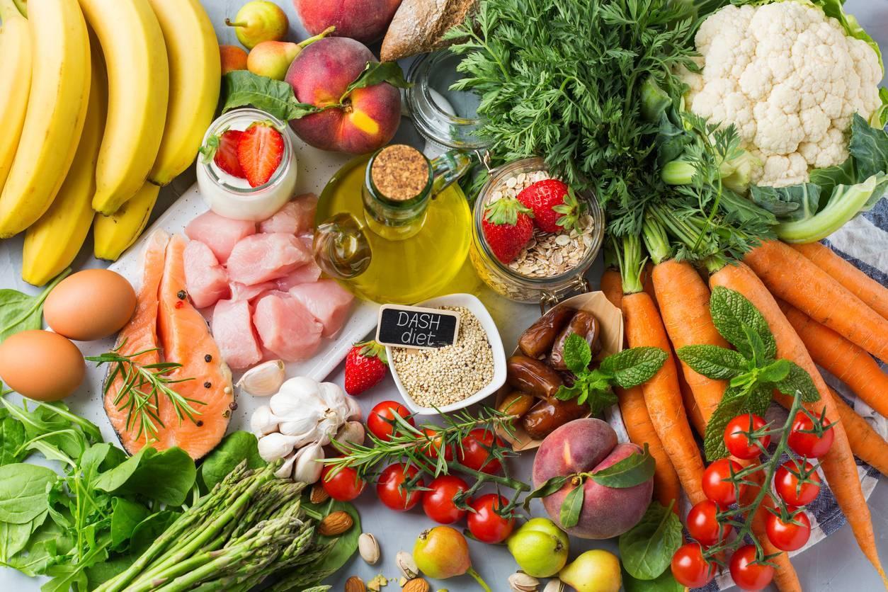 alimentation equilibree comment - Comment adopter une alimentation saine et équilibrée ?
